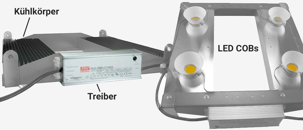 Bausatz LED Pflanzenlampe